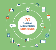 Top 10 Digital Marketing Strategies for the Customer-Driven CMO