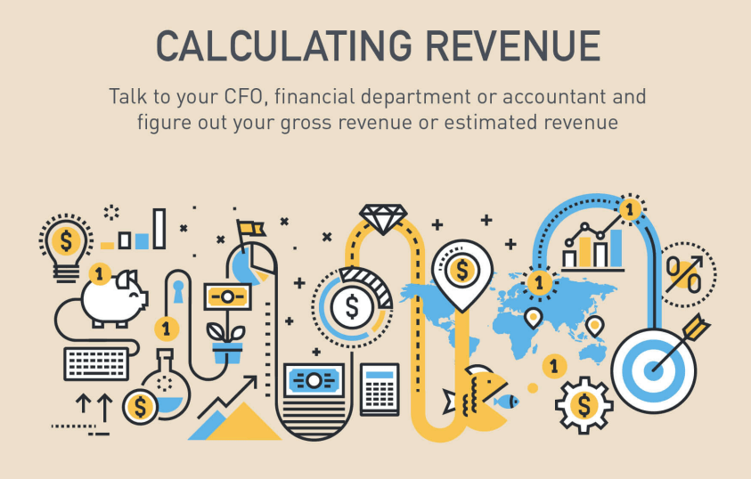 How to Calculate Marketing budget